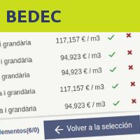 Destacados del Banco ITeC