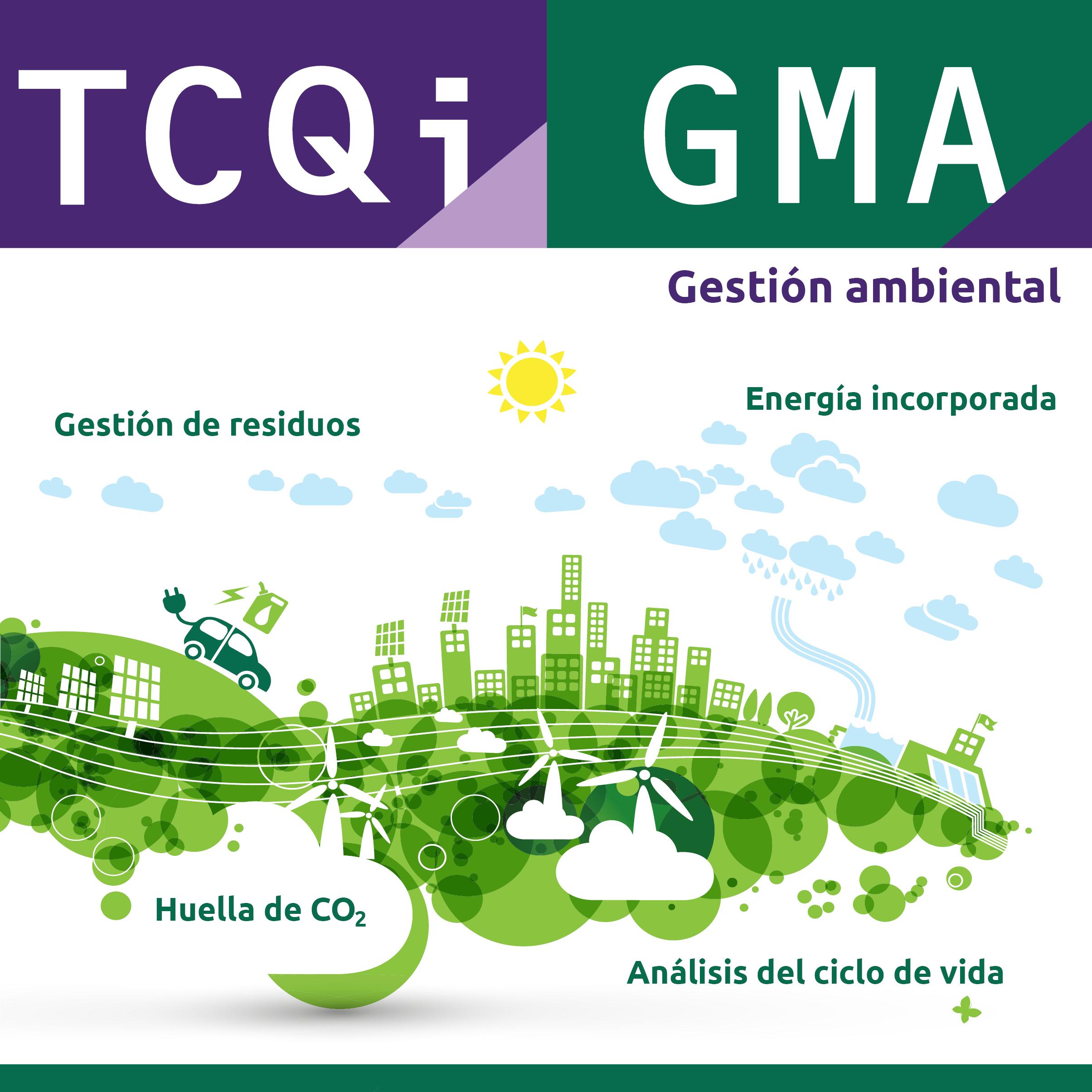 Presentamos el TCQi-GMA, el módulo con el que calcular los impactos ambientales