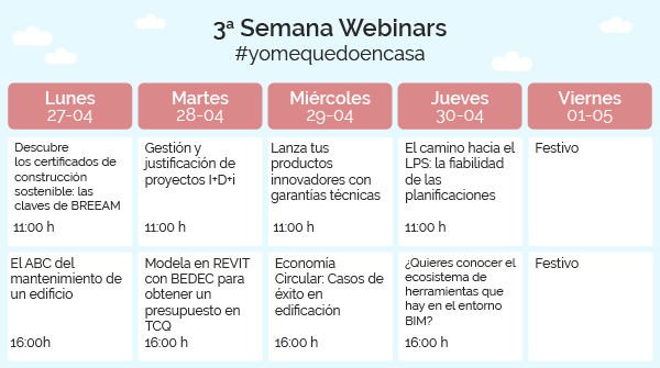 Ya está preparada la 3ª Semana de Webinars #yomequedoencasa